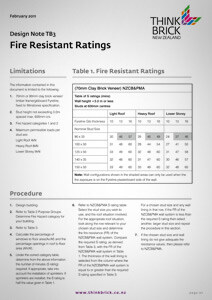 Fire-Rating-THUMBNAIL